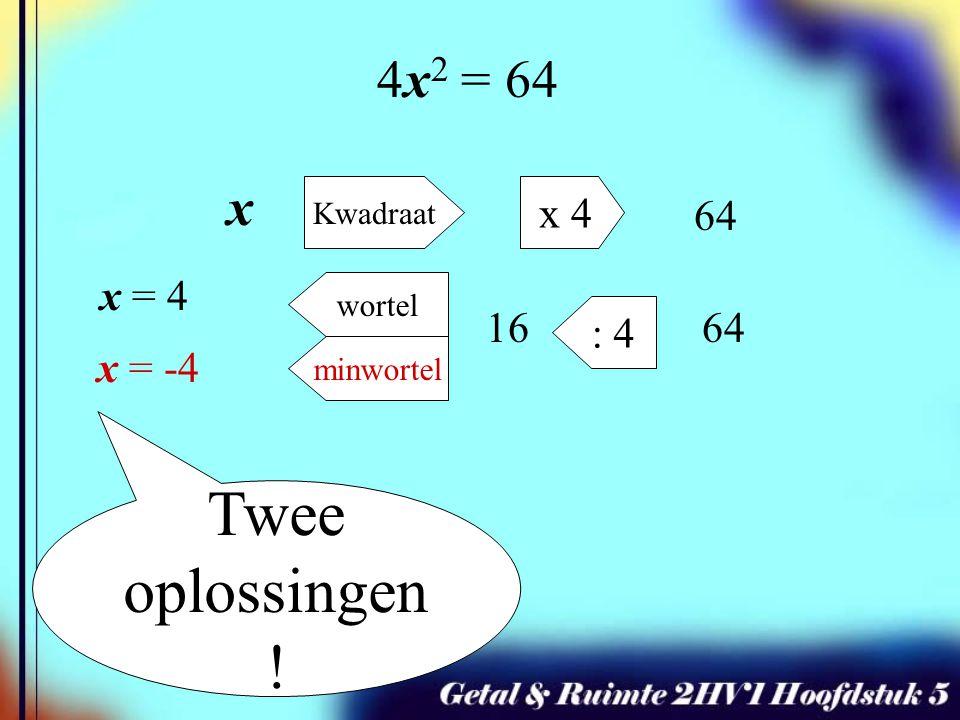 4x 2 = 64 x Kwadraat x 4 64 : 4 minwortel wortel 64 x = 4 x = -4 16 Twee oplossingen !