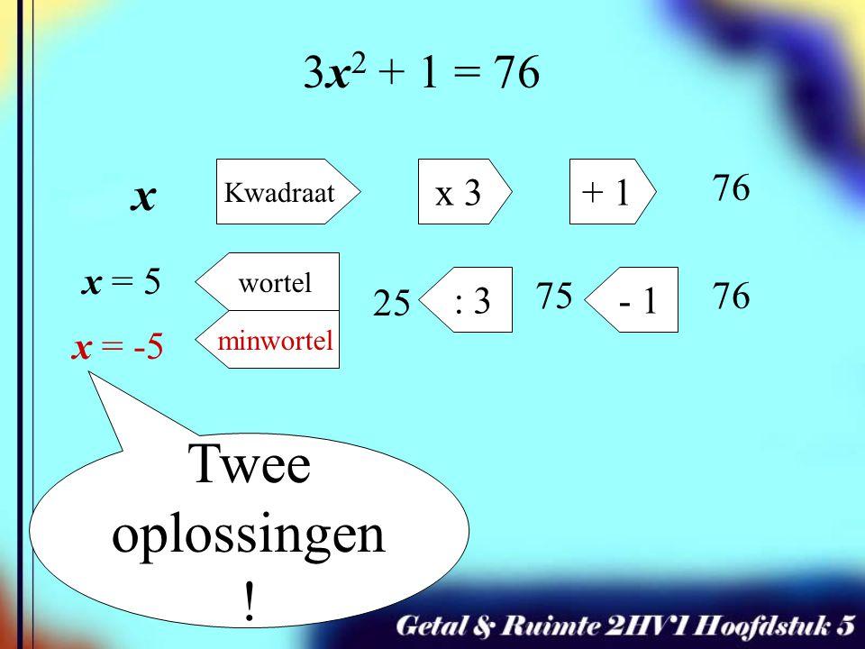 3x 2 + 1 = 76 x Kwadraat x 3+ 1 76 - 1: 3 minwortel wortel 76 x = 5 x = -5 75 25 Twee oplossingen !