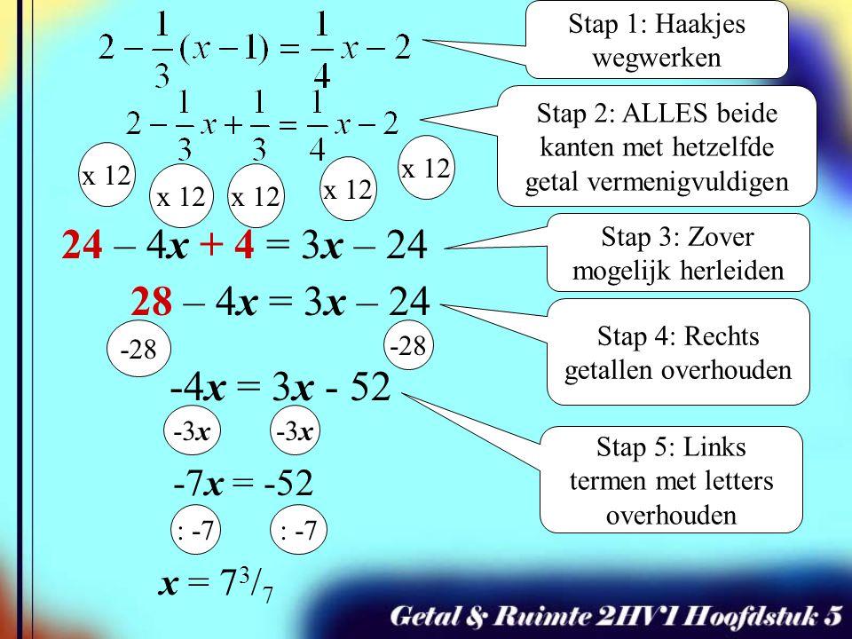 x 12 -7x = -52 Stap 1: Haakjes wegwerken Stap 2: ALLES beide kanten met hetzelfde getal vermenigvuldigen x 12 24 – 4x + 4 = 3x – 24 28 – 4x = 3x – 24
