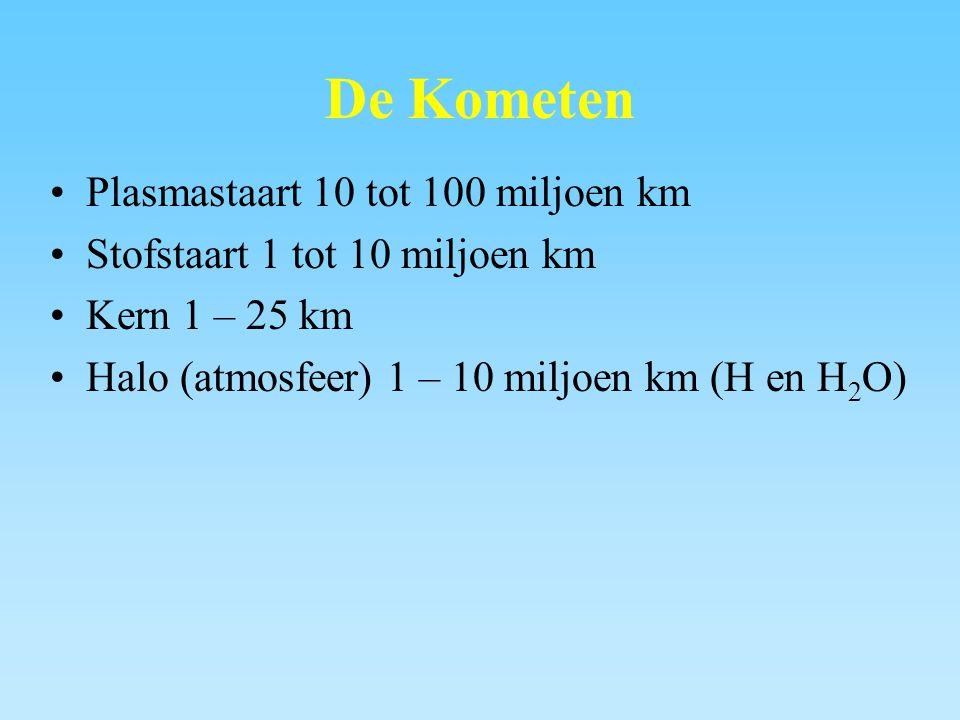 De Kometen Plasmastaart 10 tot 100 miljoen km Stofstaart 1 tot 10 miljoen km Kern 1 – 25 km Halo (atmosfeer) 1 – 10 miljoen km (H en H 2 O)