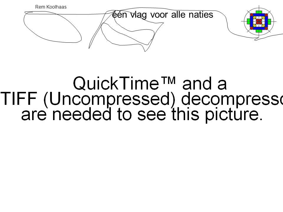 scoop klanten produktenkanalen tijd merk