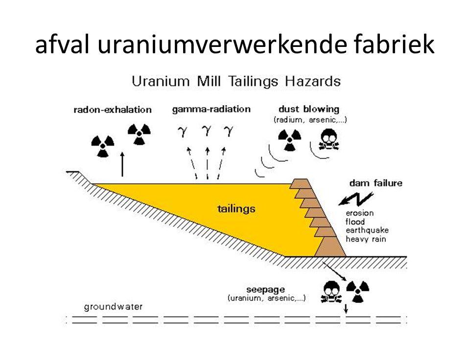 afval uraniumverwerkende fabriek
