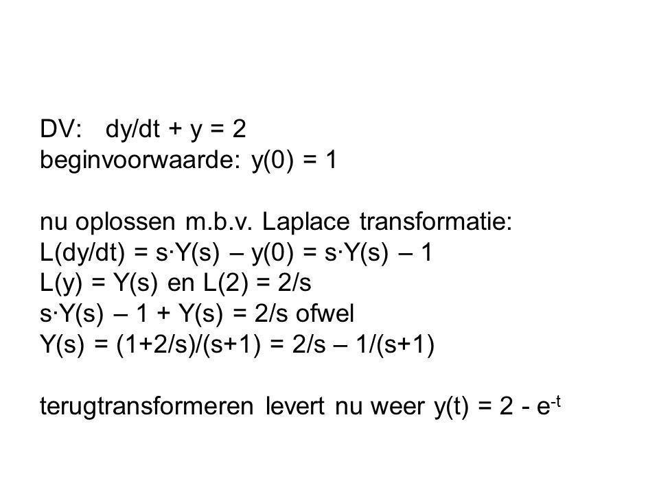 In dit voorbeeld ging het oplossen van de DV in het t-domein sneller dan m.b.v.