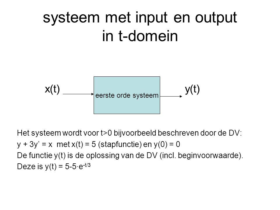 systeem met input en output in t-domein x(t)y(t) Het systeem wordt voor t>0 bijvoorbeeld beschreven door de DV: y + 3y' = x met x(t) = 5 (stapfunctie)