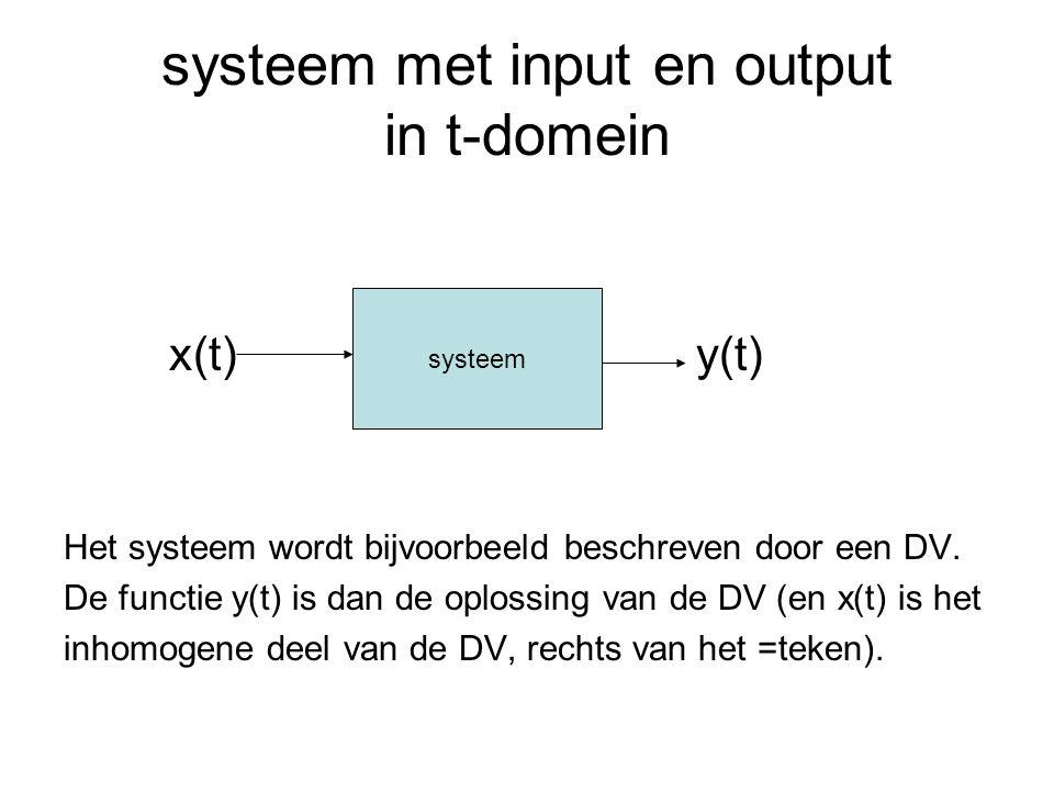 systeem met input en output in t-domein x(t)y(t) Het systeem wordt bijvoorbeeld beschreven door een DV. De functie y(t) is dan de oplossing van de DV