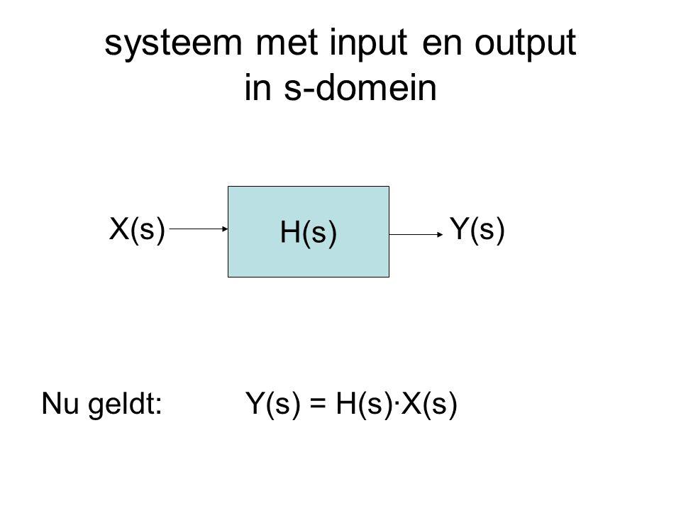 overdrachtsfunctie Y = (1/s)·(1/s)·(X-Y) s 2 ·Y = X – Y Y·(s 2 +1) = X H = Y/X = 1/(s 2 +1)