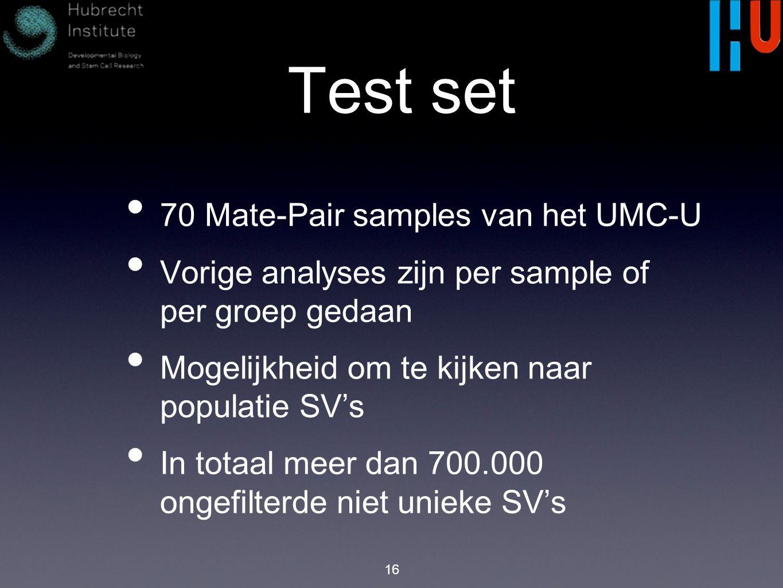 Test set 70 Mate-Pair samples van het UMC-U Vorige analyses zijn per sample of per groep gedaan Mogelijkheid om te kijken naar populatie SV's In totaal meer dan 700.000 ongefilterde niet unieke SV's 16