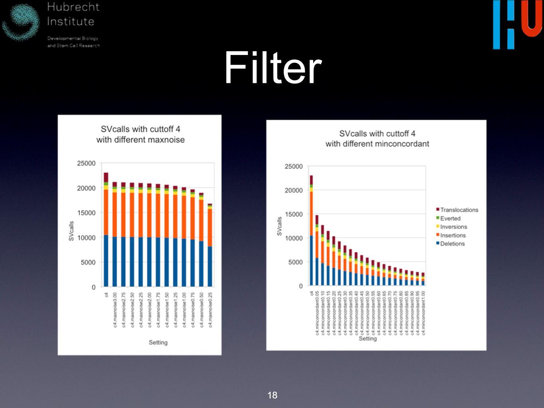 Filter 18