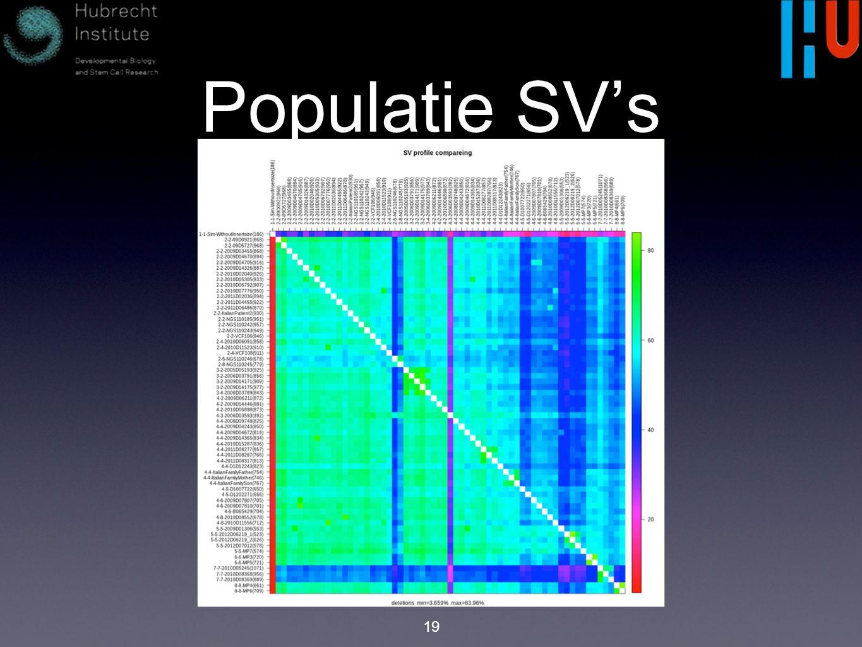 Populatie SV's 19