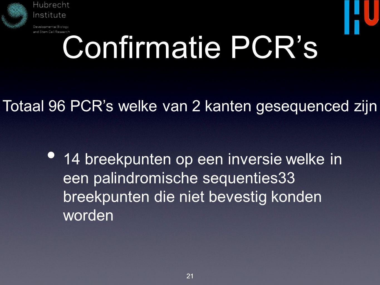 Confirmatie PCR's 21 14 breekpunten op een inversie welke in een palindromische sequenties33 breekpunten die niet bevestig konden worden Totaal 96 PCR's welke van 2 kanten gesequenced zijn