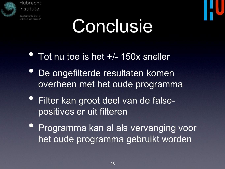 Conclusie Tot nu toe is het +/- 150x sneller De ongefilterde resultaten komen overheen met het oude programma Filter kan groot deel van de false- positives er uit filteren Programma kan al als vervanging voor het oude programma gebruikt worden 23