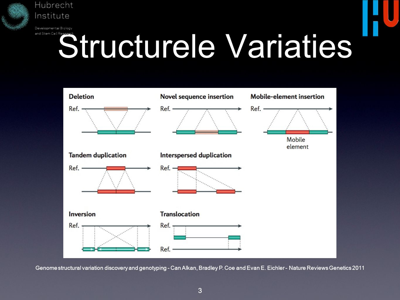 Structurele Variaties 3 Genome structural variation discovery and genotyping - Can Alkan, Bradley P.