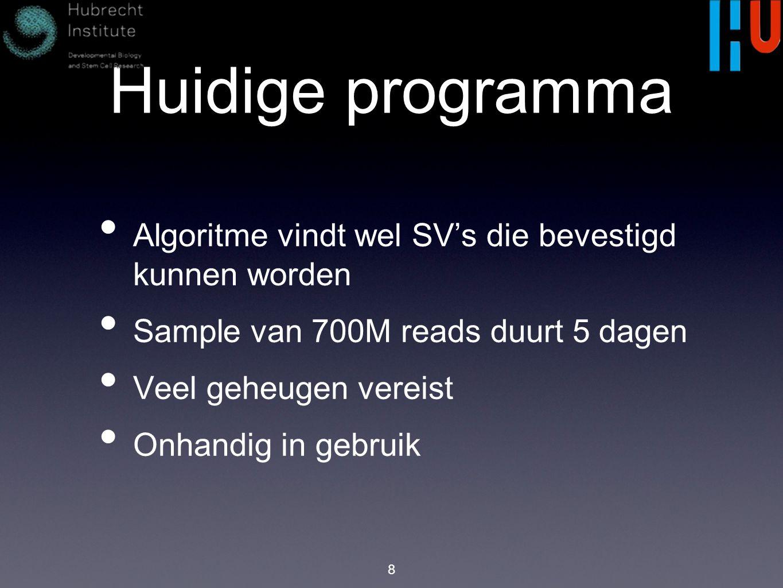Huidige programma Algoritme vindt wel SV's die bevestigd kunnen worden Sample van 700M reads duurt 5 dagen Veel geheugen vereist Onhandig in gebruik 8