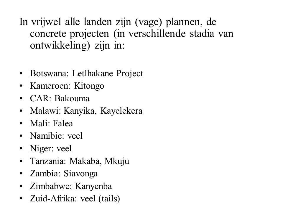 In vrijwel alle landen zijn (vage) plannen, de concrete projecten (in verschillende stadia van ontwikkeling) zijn in: Botswana: Letlhakane Project Kameroen: Kitongo CAR: Bakouma Malawi: Kanyika, Kayelekera Mali: Falea Namibie: veel Niger: veel Tanzania: Makaba, Mkuju Zambia: Siavonga Zimbabwe: Kanyenba Zuid-Afrika: veel (tails)