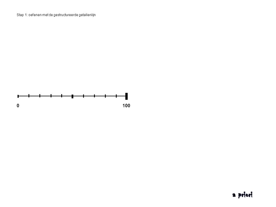 Stap 1: oefenen met de gestructureerde getallenlijn 0100