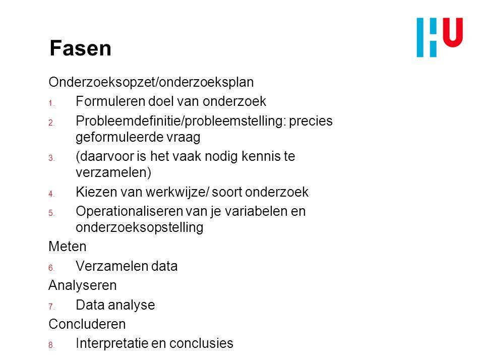 Fasen Onderzoeksopzet/onderzoeksplan 1. Formuleren doel van onderzoek 2. Probleemdefinitie/probleemstelling: precies geformuleerde vraag 3. (daarvoor