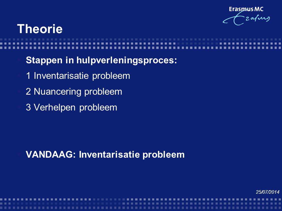 Theorie  Stappen in hulpverleningsproces:  1 Inventarisatie probleem  2 Nuancering probleem  3 Verhelpen probleem  VANDAAG: Inventarisatie proble