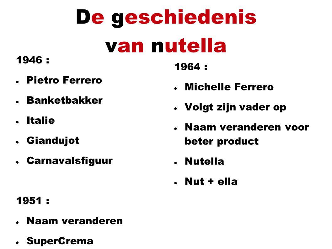 De geschiedenis van nutella 1946 : Pietro Ferrero Banketbakker Italie Giandujot Carnavalsfiguur 1951 : Naam veranderen SuperCrema 1964 : Michelle Ferrero Volgt zijn vader op Naam veranderen voor beter product Nutella Nut + ella