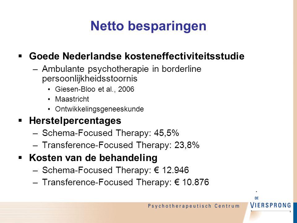 Netto besparingen  Goede Nederlandse kosteneffectiviteitsstudie –Ambulante psychotherapie in borderline persoonlijkheidsstoornis Giesen-Bloo et al.,