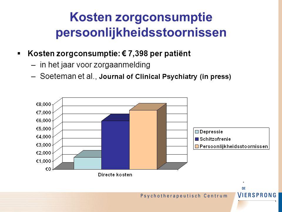 Kosten zorgconsumptie persoonlijkheidsstoornissen  Kosten zorgconsumptie: € 7,398 per patiënt –in het jaar voor zorgaanmelding –Soeteman et al., Jour