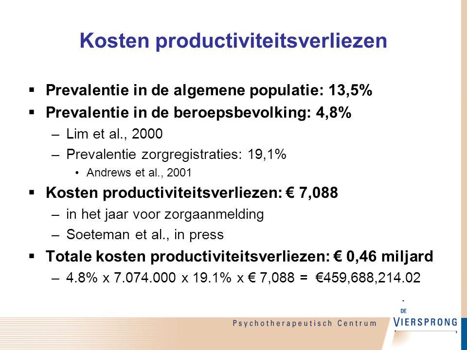 Kosten productiviteitsverliezen  Prevalentie in de algemene populatie: 13,5%  Prevalentie in de beroepsbevolking: 4,8% –Lim et al., 2000 –Prevalenti