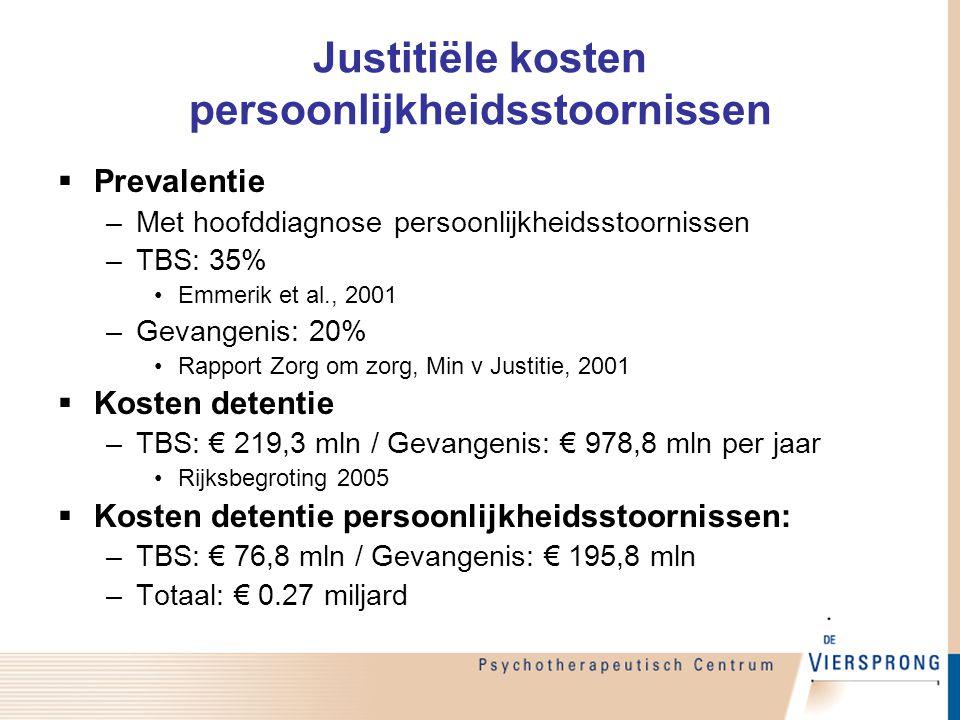 Justitiële kosten persoonlijkheidsstoornissen  Prevalentie –Met hoofddiagnose persoonlijkheidsstoornissen –TBS: 35% Emmerik et al., 2001 –Gevangenis: