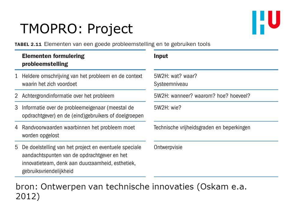 TMOPRO: Project bb bron: Ontwerpen van technische innovaties (Oskam e.a. 2012)