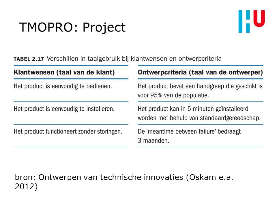 TMOPRO: Project bron: Ontwerpen van technische innovaties (Oskam e.a. 2012)