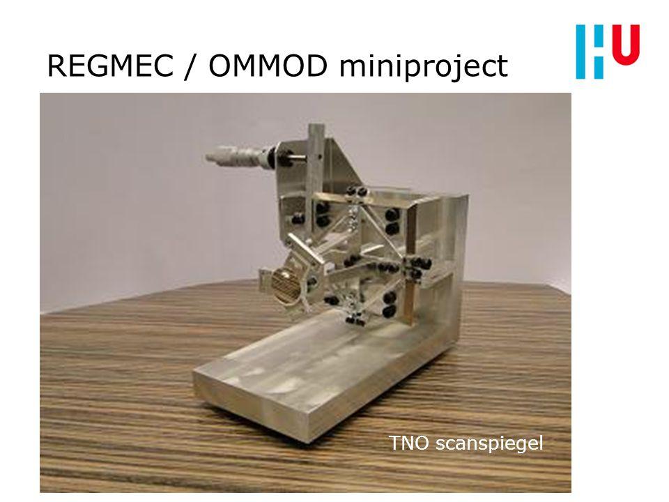 TMOPRO: Project Opdrachten op het snijvlak van elektrotechniek, werktuigbouwkunde en technische informatica.