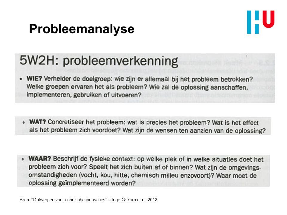 Probleemanalyse Bron: Ontwerpen van technische innovaties – Inge Oskam e.a. - 2012