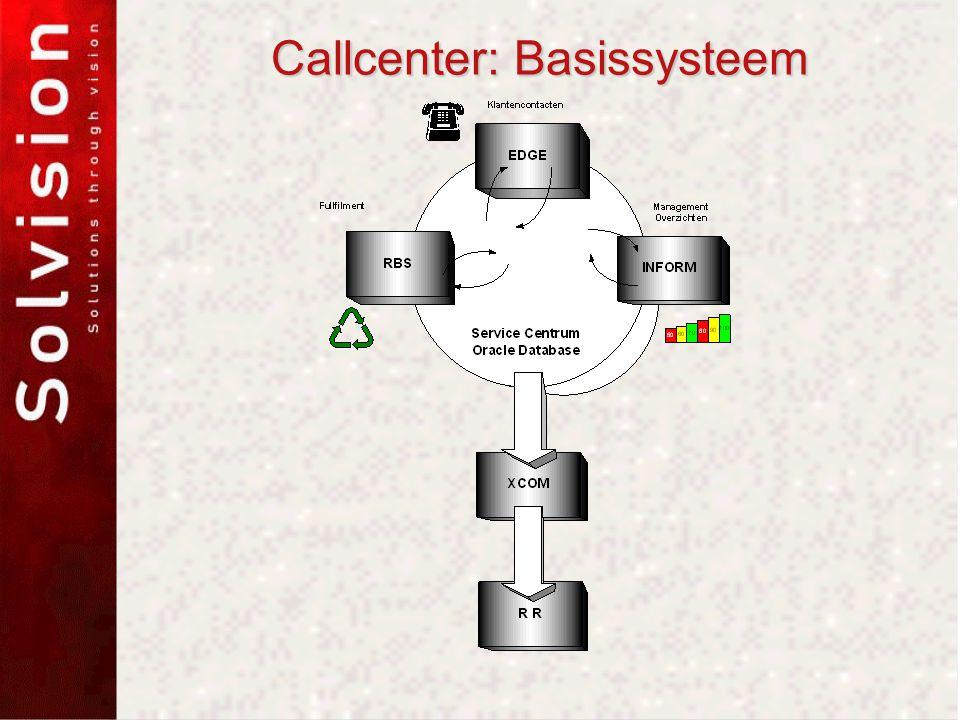 Callcenter: Basissysteem
