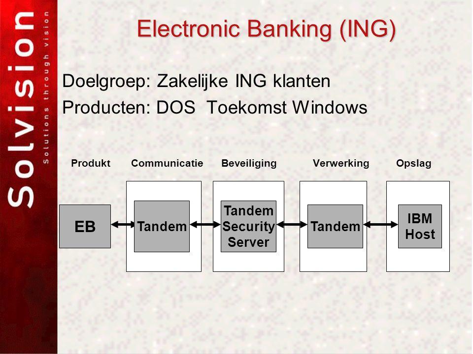 Electronic Banking (ING) Doelgroep: Zakelijke ING klanten Producten: DOS Toekomst Windows Produkt Communicatie Beveiliging Verwerking Opslag EB Tandem IBM Host Tandem Security Server Tandem