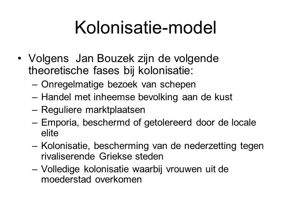 Volgens Jan Bouzek zijn de volgende theoretische fases bij kolonisatie: –Onregelmatige bezoek van schepen –Handel met inheemse bevolking aan de kust –