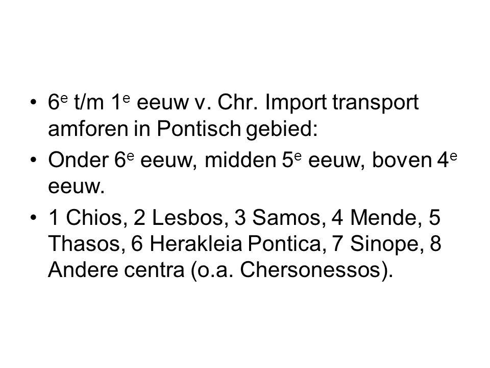 6 e t/m 1 e eeuw v. Chr. Import transport amforen in Pontisch gebied: Onder 6 e eeuw, midden 5 e eeuw, boven 4 e eeuw. 1 Chios, 2 Lesbos, 3 Samos, 4 M