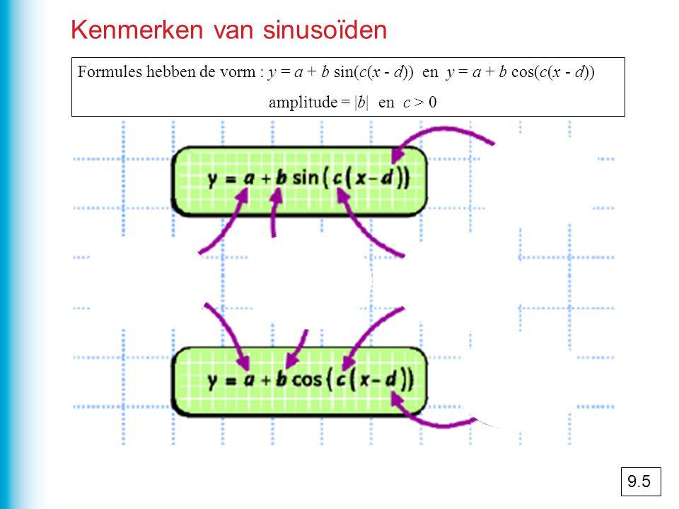 Kenmerken van sinusoïden Formules hebben de vorm : y = a + b sin(c(x - d)) en y = a + b cos(c(x - d)) amplitude = |b| en c > 0 9.5