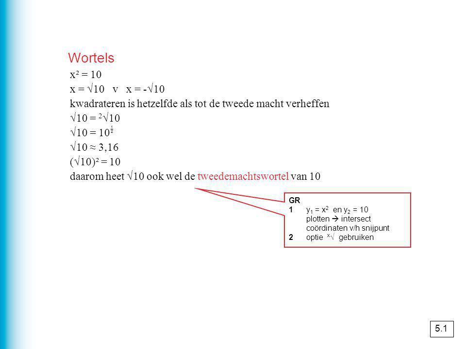 Voor het oplossen van de vergelijking x n = p kun je 4 verschillende situaties onderscheiden. 5.1