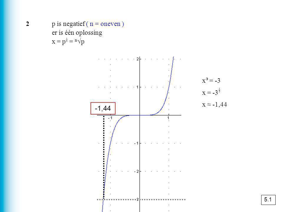 x 4 = 3 x = 3 ¼ x ≈ 1,32 v x ≈ -1,32 -1,321,32 3p is positief ( n = even ) er zijn twee oplossingen x = p  = n √p v x = -p  = - n √p n = even grafiek is lijnsymmetrisch in de y-as 5.1