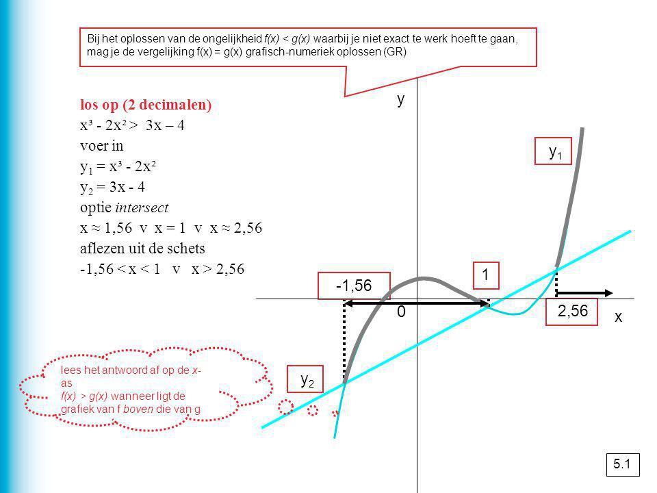 de verdubbelingstijd bij exponentiële groei is de tijd waarin de hoeveelheid verdubbelt bij groeifactor g vind je de verdubbelingstijd T door de vergelijking g T = 2 op te lossen de halveringstijd is de tijd waarin de hoeveelheid gehalveerd wordt bij groeifactor g bereken je de halveringstijd T door de vergelijking g T = ½ op te lossen Verdubbelings- en halveringstijd 5.4