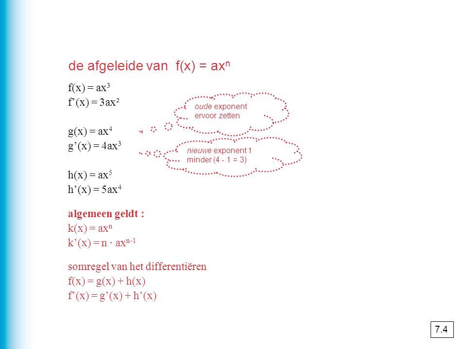 f(x) = ax 3 f'(x) = 3ax² g(x) = ax 4 g'(x) = 4ax 3 h(x) = ax 5 h'(x) = 5ax 4 algemeen geldt : k(x) = ax n k'(x) = n · ax n-1 somregel van het differentiëren f(x) = g(x) + h(x) f'(x) = g'(x) + h'(x) oude exponent ervoor zetten nieuwe exponent 1 minder (4 - 1 = 3) de afgeleide van f(x) = ax n 7.4