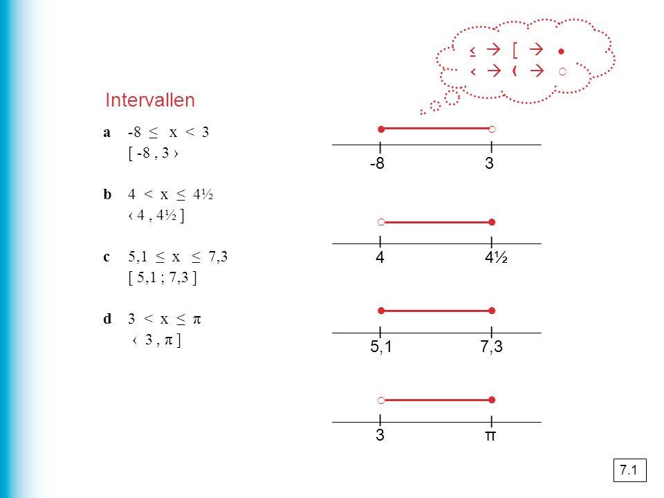 a-8 ≤ x < 3 [ -8, 3 › b4 < x ≤ 4½ ‹ 4, 4½ ] c5,1 ≤ x ≤ 7,3 [ 5,1 ; 7,3 ] d3 < x ≤ π ‹ 3, π ] -83 l l ○● 44½4½ l l ○● 5,17,3 l l ● 3π l l ○ ● ≤  [  ● <  ‹  ○ ● Intervallen 7.1