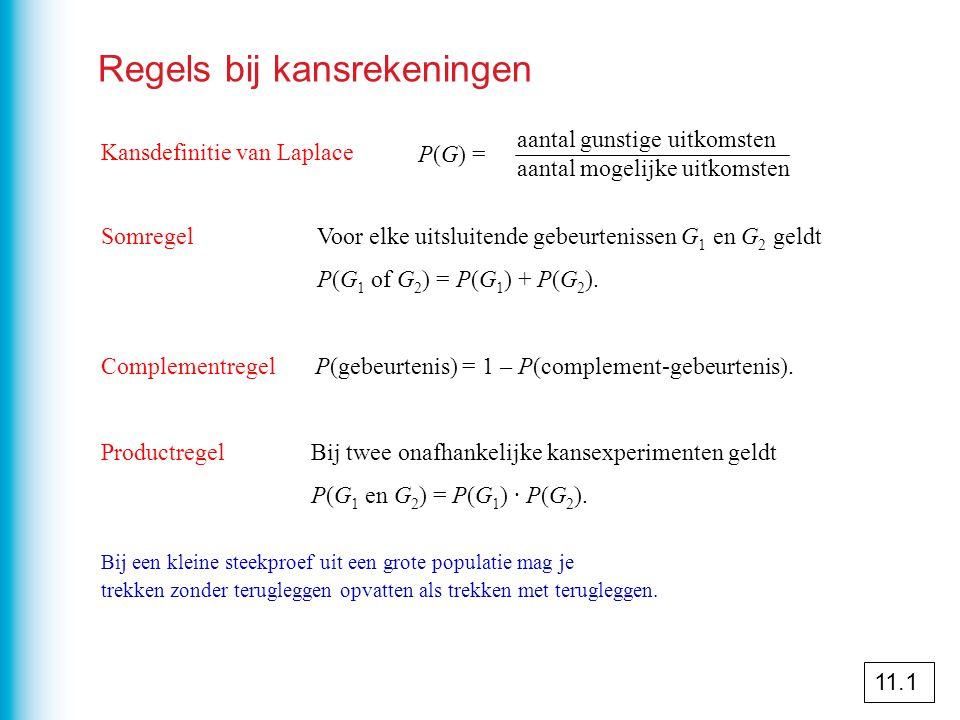 Regels bij kansrekeningen Somregel Voor elke uitsluitende gebeurtenissen G 1 en G 2 geldt P(G 1 of G 2 ) = P(G 1 ) + P(G 2 ). Complementregel P(gebeur