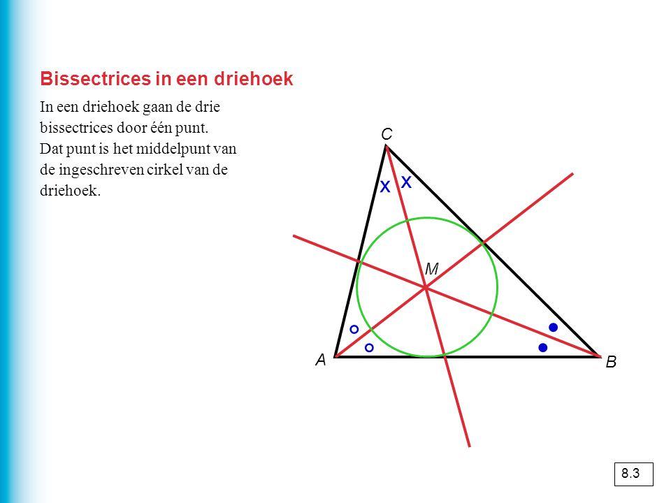 Bissectrices in een driehoek A B C ° ° x x ∙ ∙ In een driehoek gaan de drie bissectrices door één punt.