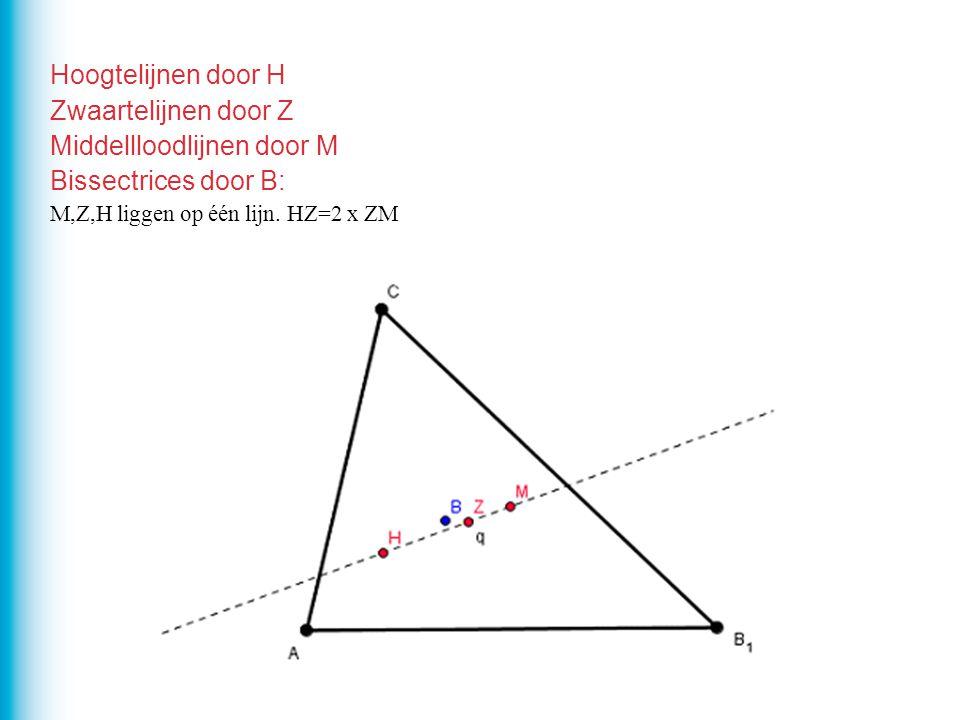 Hoogtelijnen door H Zwaartelijnen door Z Middellloodlijnen door M Bissectrices door B: M,Z,H liggen op één lijn.