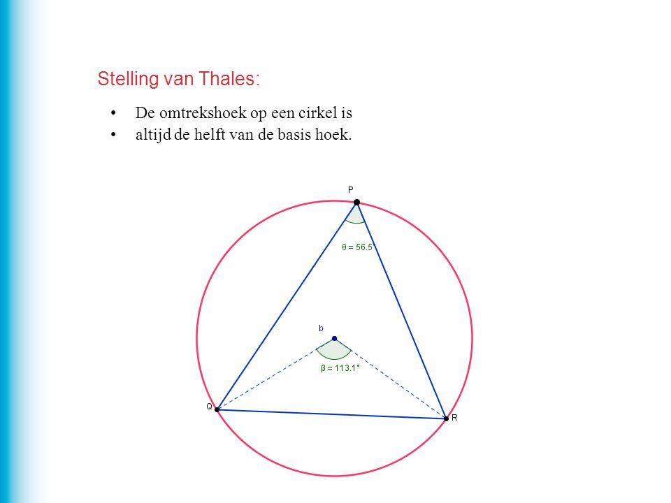 Stelling van Thales: De omtrekshoek op een cirkel is altijd de helft van de basis hoek.