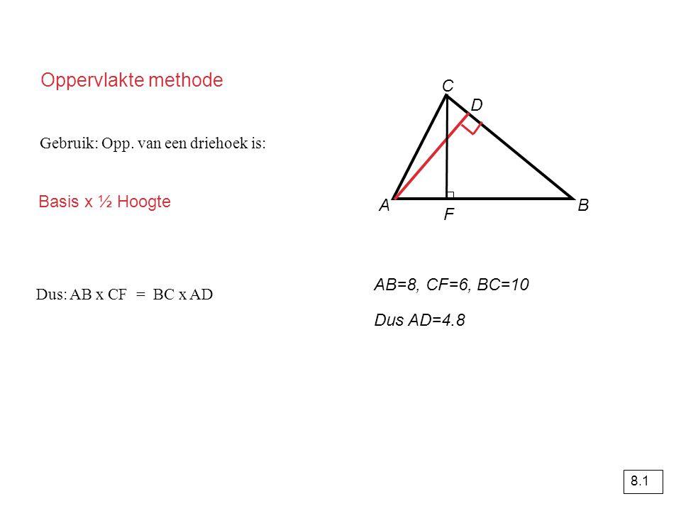 Oppervlakte methode 8.1 A B C D Gebruik: Opp.