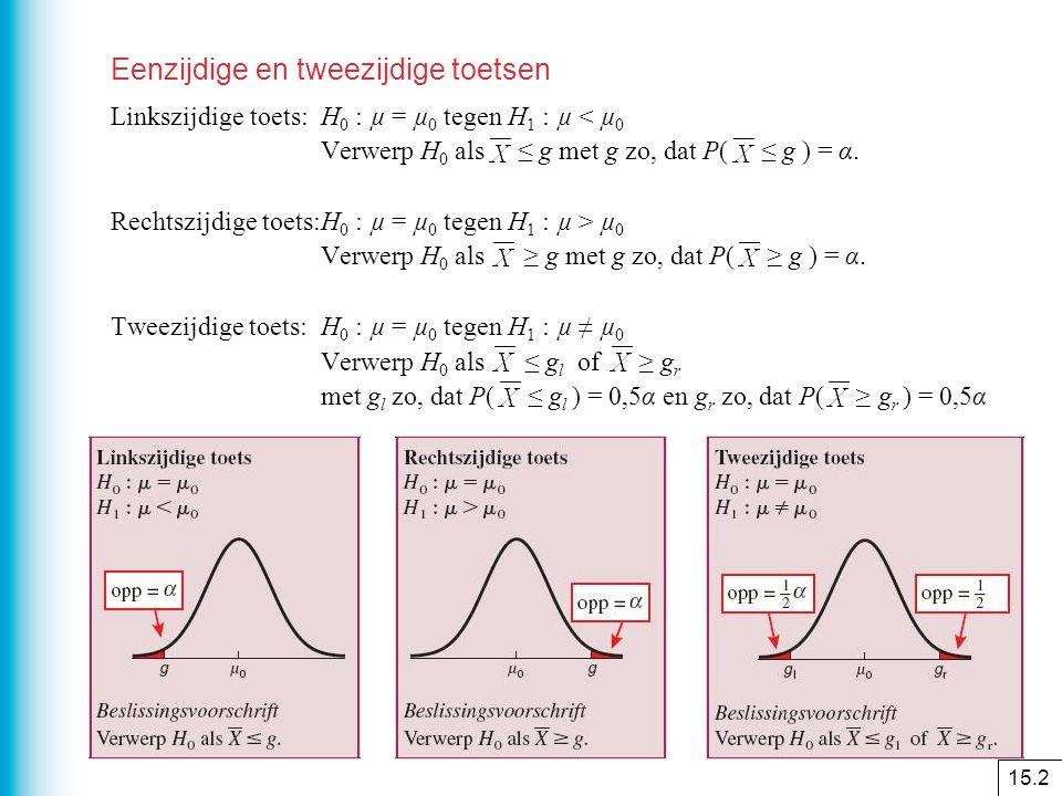 Eenzijdige en tweezijdige toetsen Linkszijdige toets:H 0 : µ = µ 0 tegen H 1 : µ < µ 0 Verwerp H 0 als ≤ g met g zo, dat P( ≤ g ) = α.