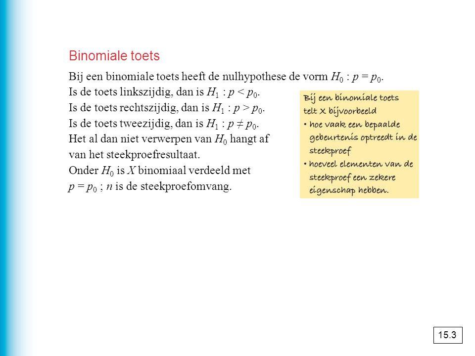 Binomiale toets Bij een binomiale toets heeft de nulhypothese de vorm H 0 : p = p 0.