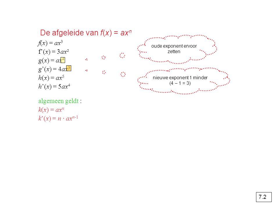 opgave 22 af(x) = x√x – 3x = x 1½ - 3x f'(x) = 1½x ½ - 3 = 1½√x – 3 stel k : y = ax met a = f'(0) = -3 dus k : y = -3x bf'(x) = 3 1½√x – 3 = 3 1½√x = 6 √x = 4 x = 16 l : y = 3x + b f(16) = 16  (16, 16) l : y = 3x - 32 16 = 3 · 16 + b 16 = 48 + b -32 = b ∙ ∙ 7.2