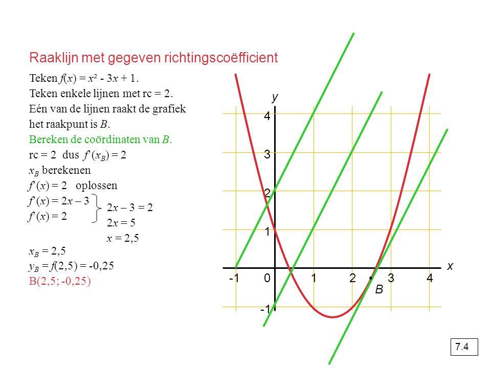 Extreme waarden berekenen met behulp van de afgeleide werkschema : het algebraïsch berekenen van extreme waarden 1) Bereken f'(x).