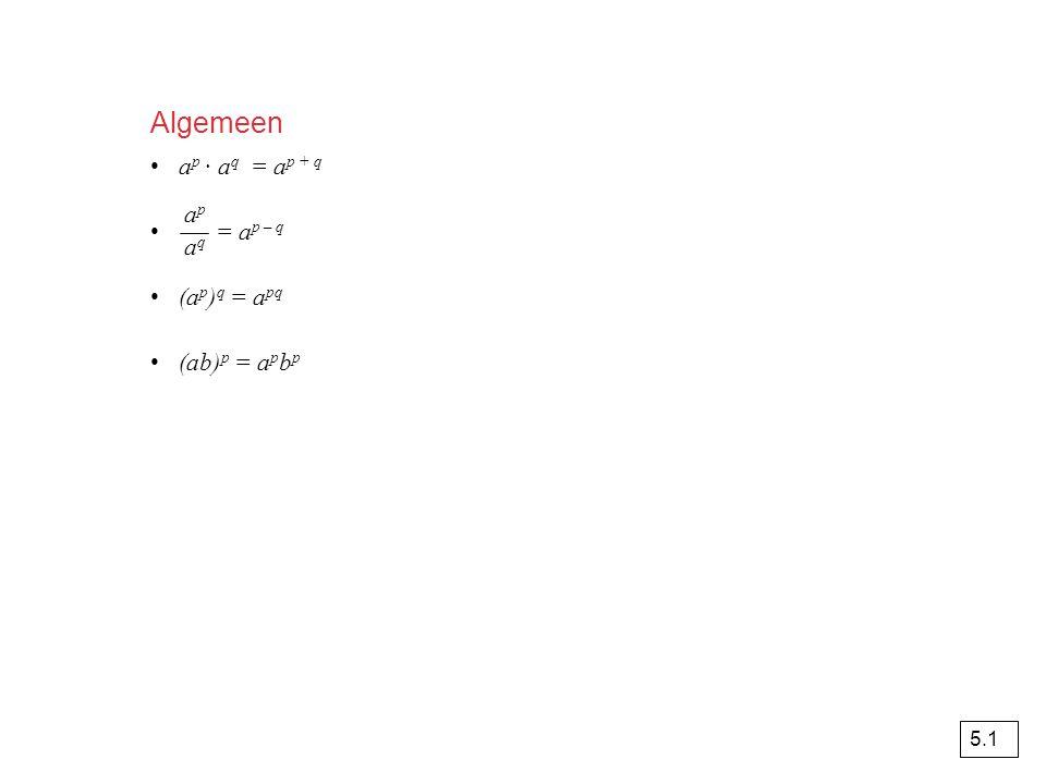 Negatieve exponenten 4° = 1 a° = 1 (a ≠ 0) 2 -1 = ½ 8 -1 = ⅛ a -n = (a ≠ 0) De rekenregels voor machten gelden ook bij negatieve exponenten.
